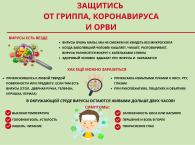 Подробнее: 07.02.2020 О рекомендациях по профилактике гриппа, ОРВИ и коронавирусной инфекции
